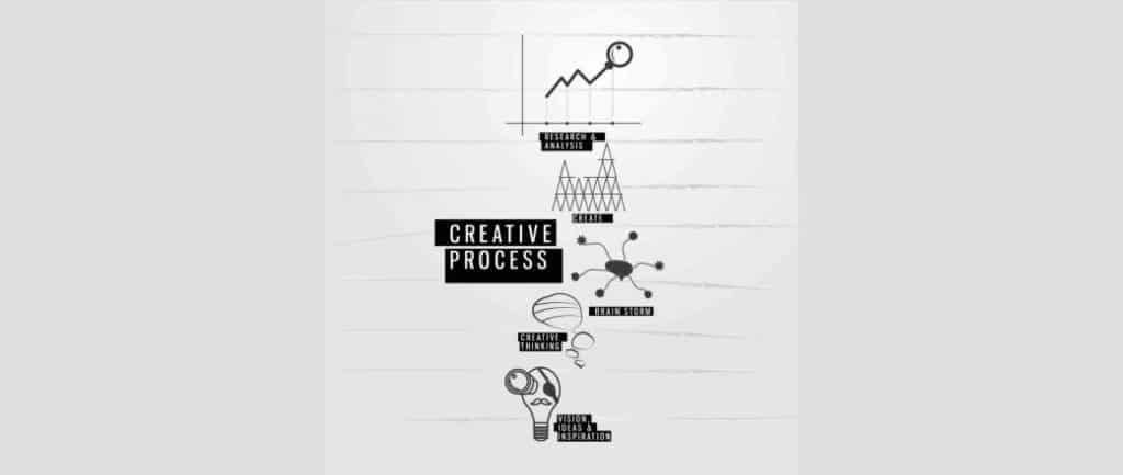etre-creatif